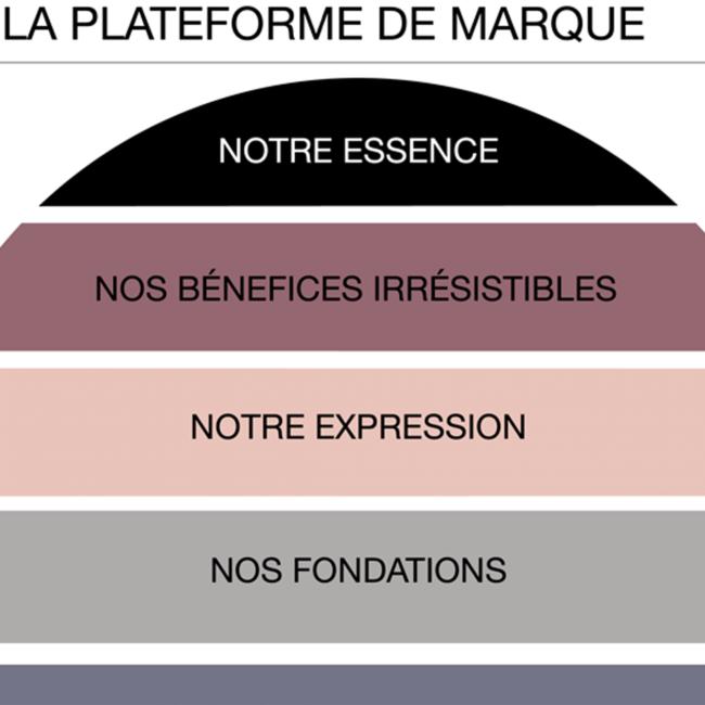 Galeries Lafayette portfolio image 3